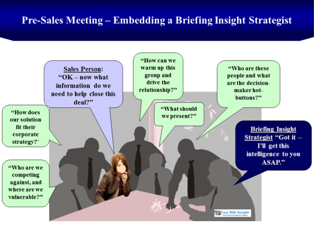 Blog Slide showing Sales team and Briefing Strategist